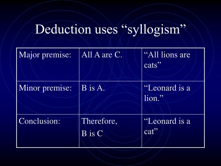 "Deduction uses ""syllogism"""