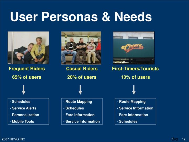 User Personas & Needs