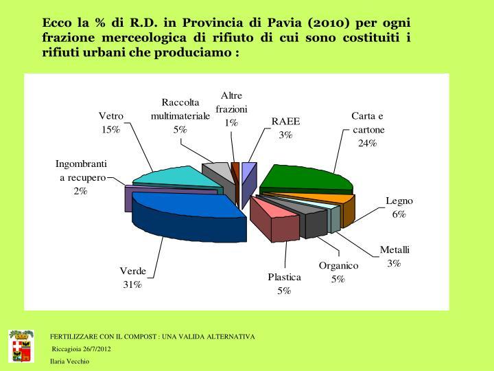 Ecco la % di R.D. in Provincia di Pavia (2010) per ogni frazione merceologica di rifiuto di cui sono costituiti i rifiuti urbani che produciamo :