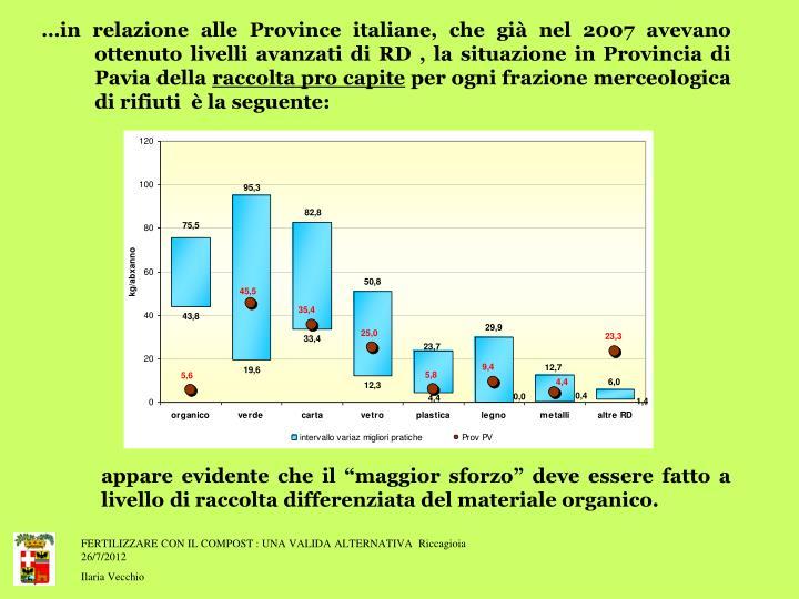 …in relazione alle Province italiane, che già nel 2007 avevano ottenuto livelli avanzati di RD , la situazione in Provincia di Pavia della