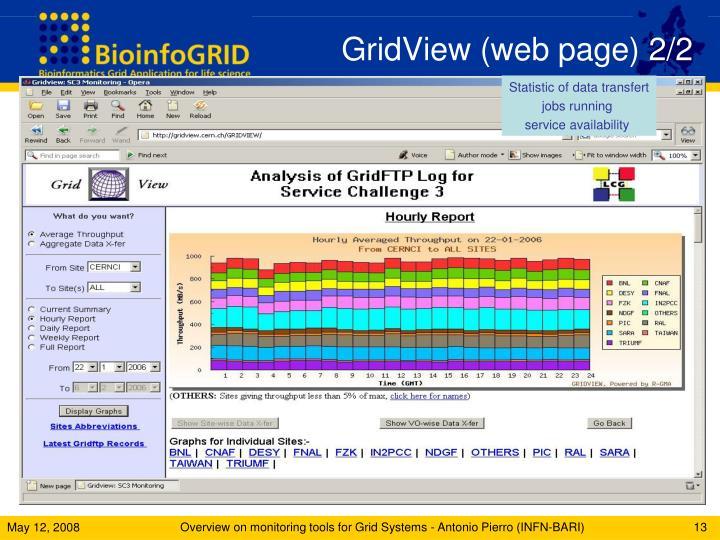 GridView (web page) 2/2