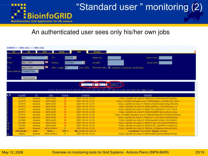 """Standard user "" monitoring (2)"