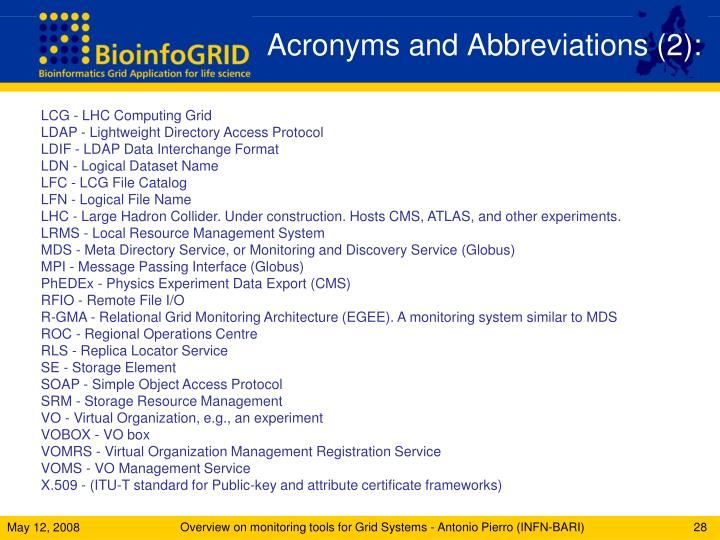 Acronyms and Abbreviations (2):