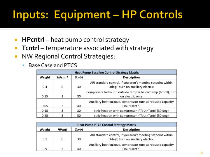 Inputs:  Equipment – HP Controls