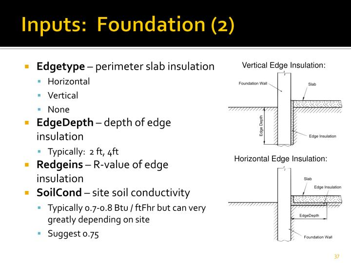 Inputs:  Foundation (2)