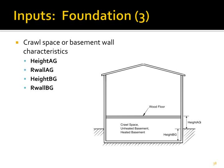 Inputs:  Foundation (3)