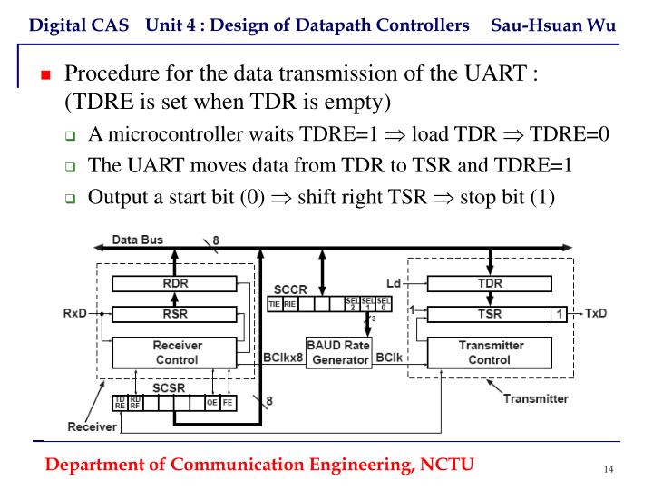 Procedure for the data transmission of the UART :