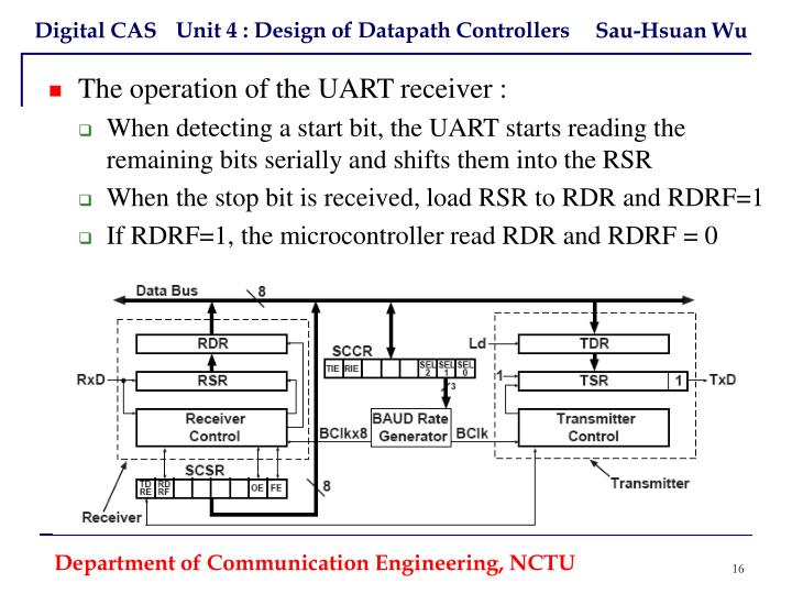 The operation of the UART receiver :