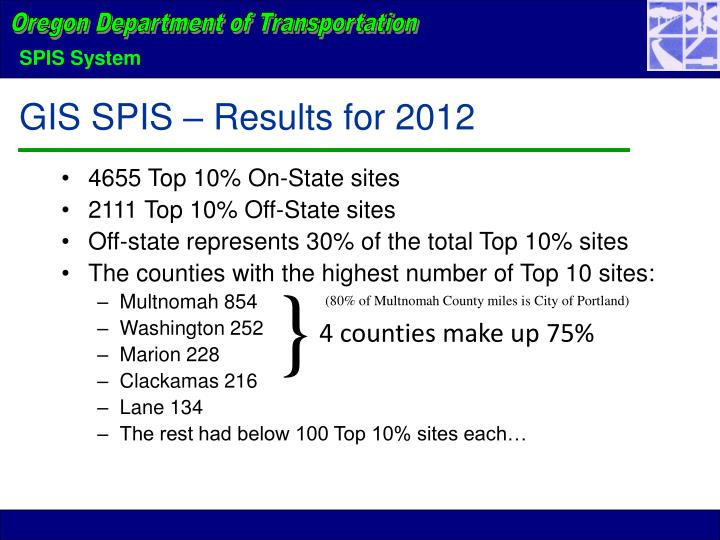 GIS SPIS – Results for 2012