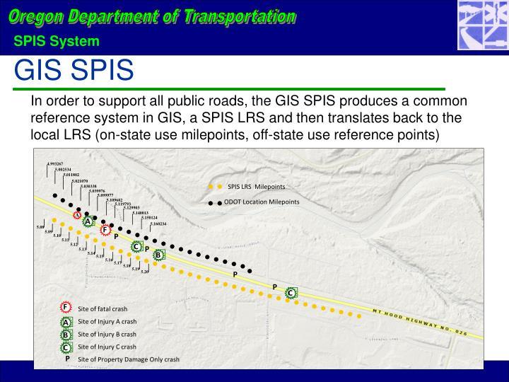 SPIS LRS  Milepoints