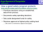 how a good safety program protects those using the roadway agency from litigation funds from misuse