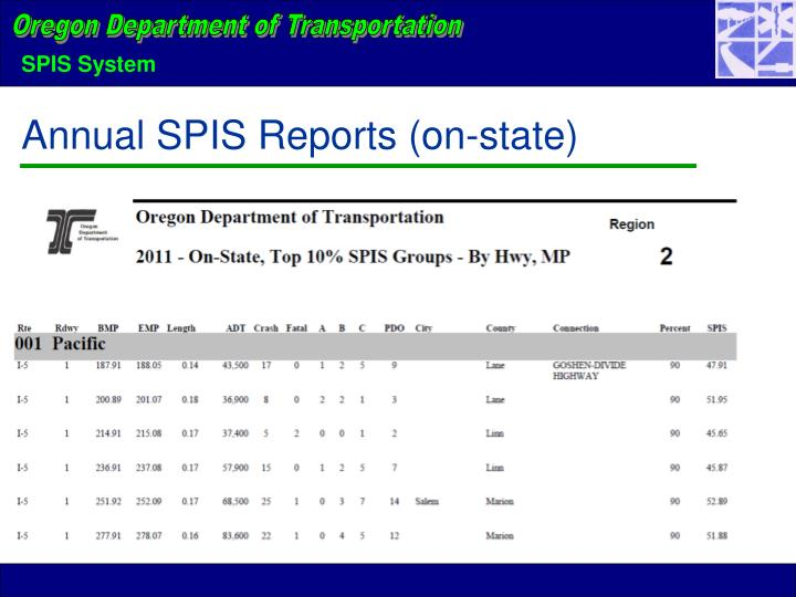 Annual SPIS Reports (on-state)