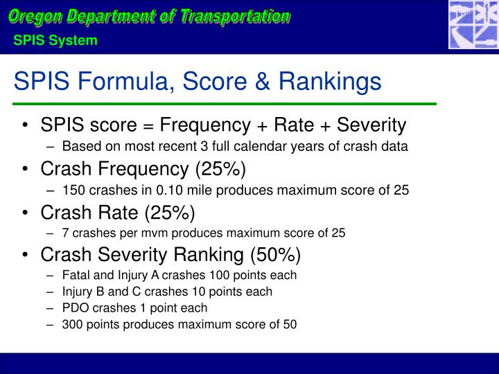 SPIS score = Frequency + Rate + Severity