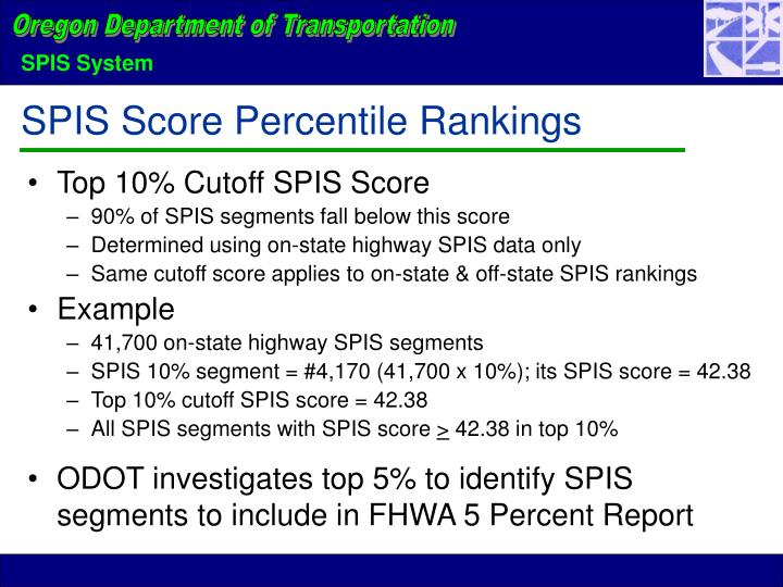 SPIS Score Percentile Rankings