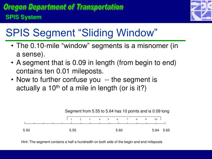 "SPIS Segment ""Sliding Window"""