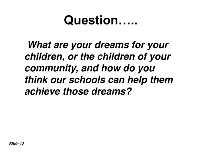 Question…..