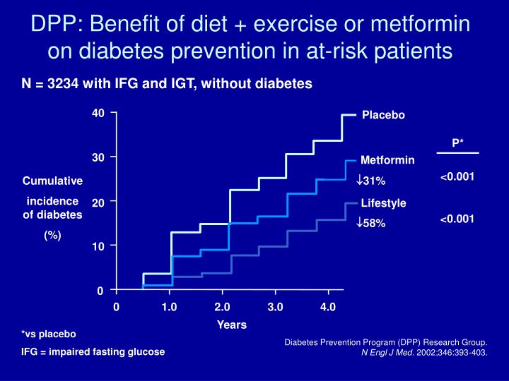 DPP: Benefit of diet + exercise or metformin