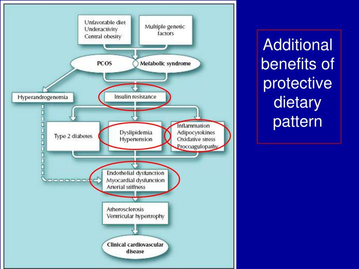 Additional benefits of protective dietary pattern