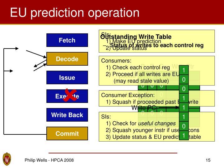 EU Prediction Table
