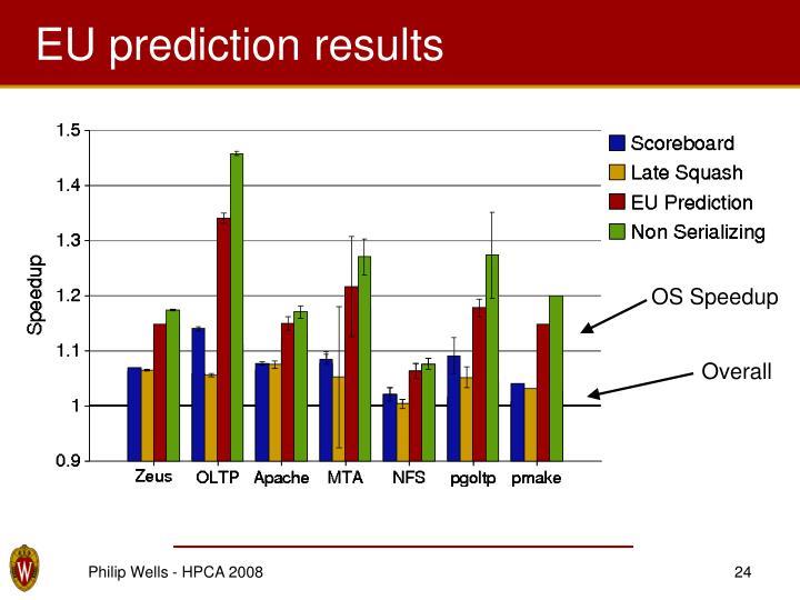 EU prediction results
