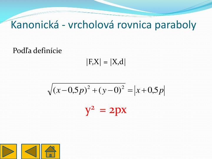 Kanonická - vrcholová rovnica paraboly