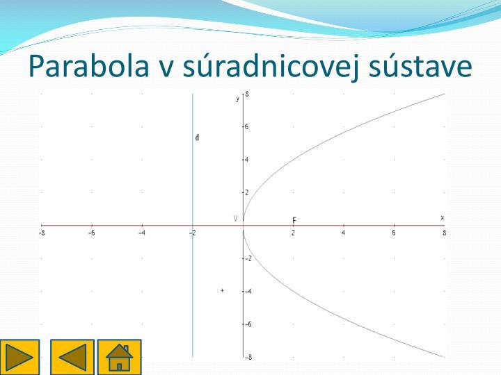 Parabola v súradnicovej sústave