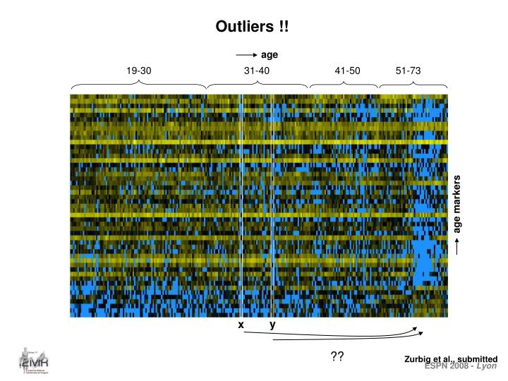 Outliers !!