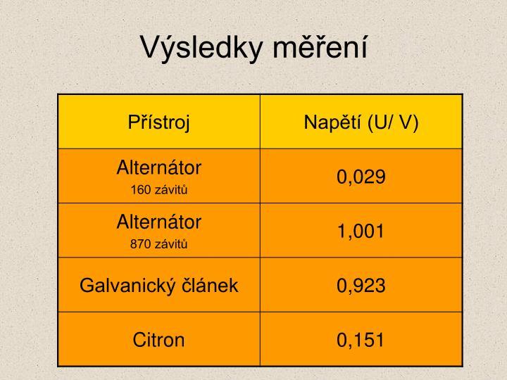 Výsledky měření