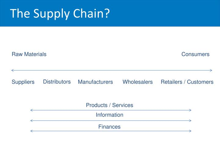 The Supply Chain?