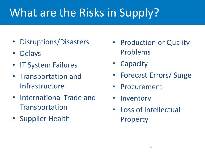 What are the Risks in Supply?
