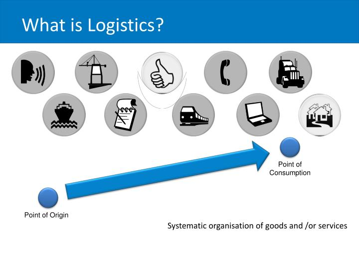 What is Logistics?