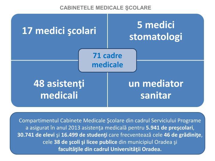 CABINETELE MEDICALE ŞCOLARE