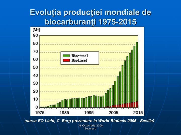 Evoluţia producţiei mondiale de biocarburanţi