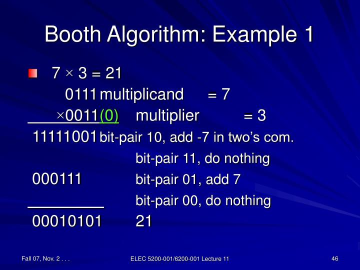 Booth Algorithm: Example 1