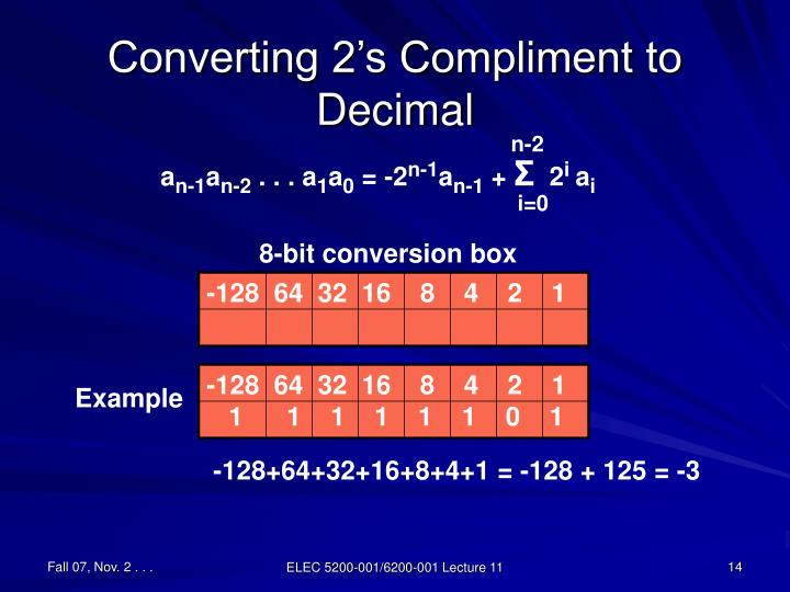Converting 2's Compliment to Decimal