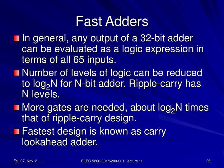Fast Adders