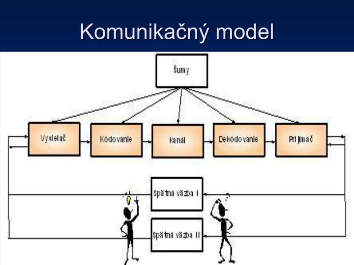 Komunikačný model