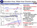 saturation area wider than divertor plates