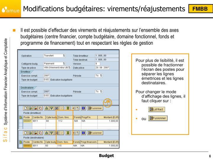 Modifications budgétaires: virements/réajustements