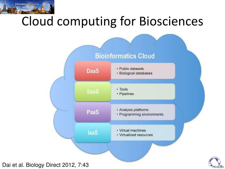 Cloud computing for Biosciences