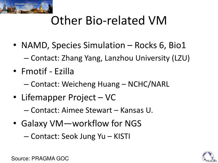 Other Bio-related VM