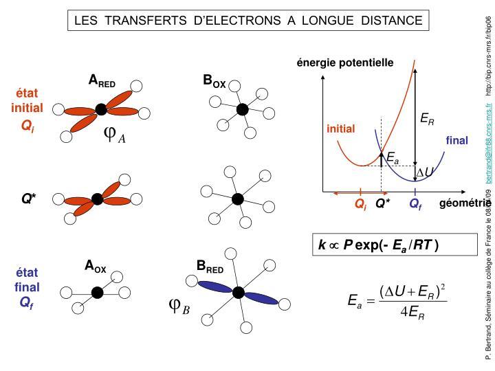 LES  TRANSFERTS  D'ELECTRONS  A  LONGUE  DISTANCE