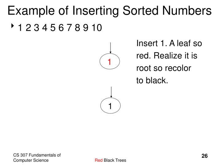 Example of Inserting Sorted Numbers