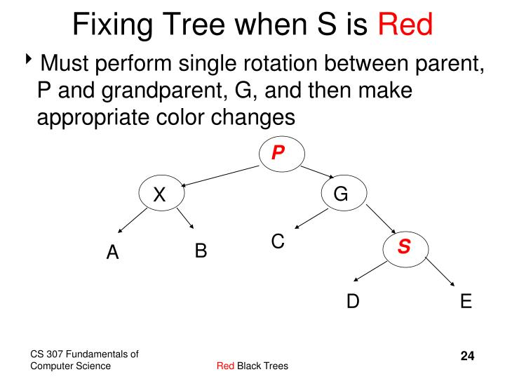 Fixing Tree when S is