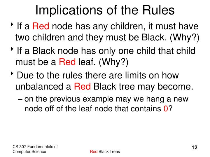 Implications of the Rules