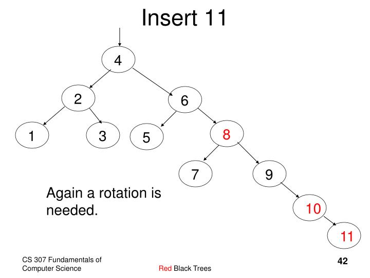 Insert 11