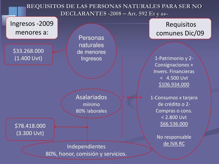 REQUISITOS DE LAS PERSONAS NATURALES PARA SER NO DECLARANTES -2008 – Art. 592 Et y ss-