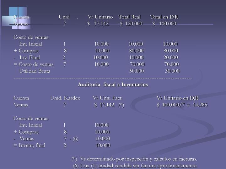 Cuenta                     Unid     .       Vr Unitario    Total Real       Total en D.R