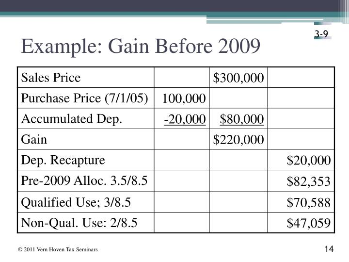 Example: Gain Before 2009