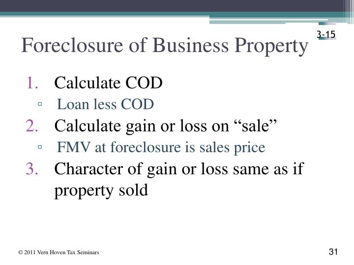 Foreclosure of Business Property